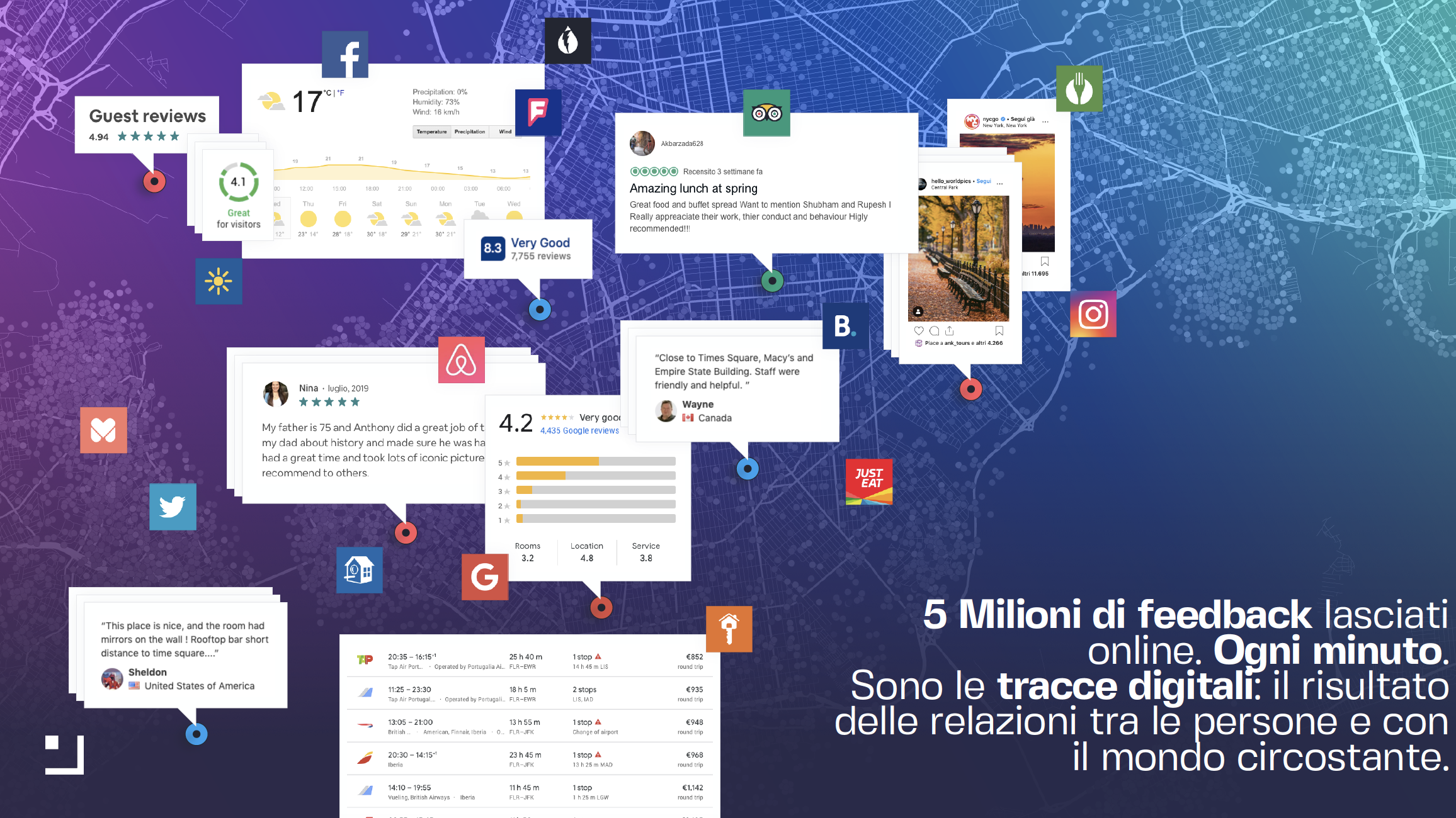 Report turismo in Italia 2020: Le tracce digitali.
