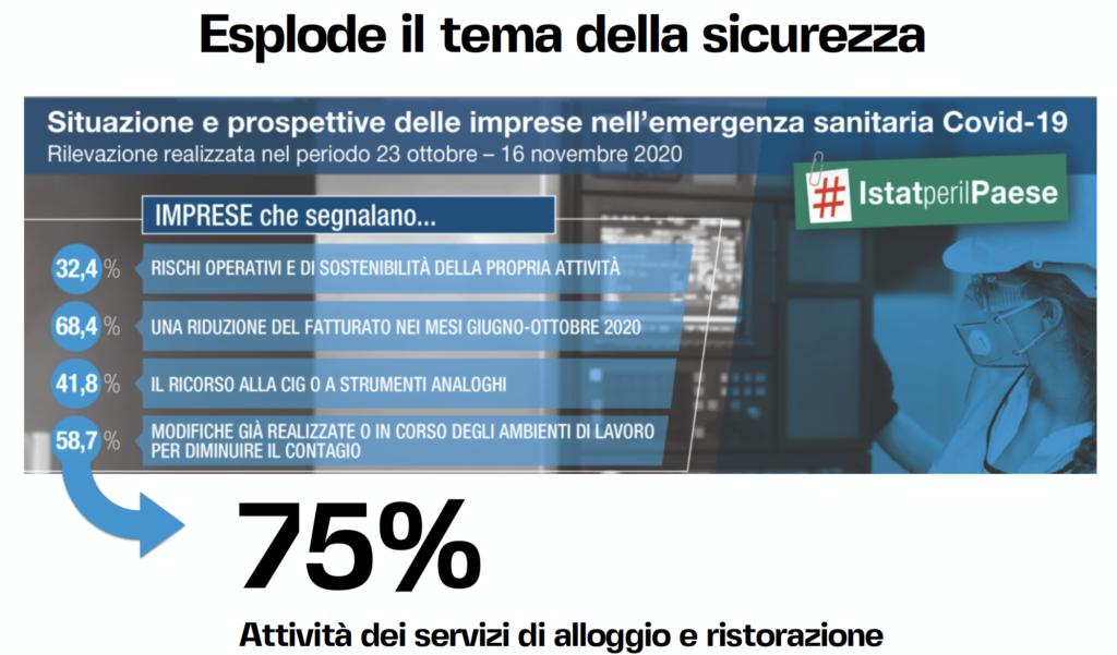 Report turismo 2020 in Italia: la situazione delle imprese italiane nella messa in sicurezza.